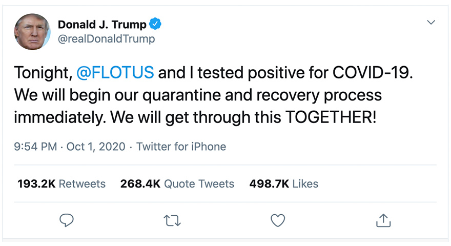 Twitter Reacts To Trump's Positive COVID-19 Test